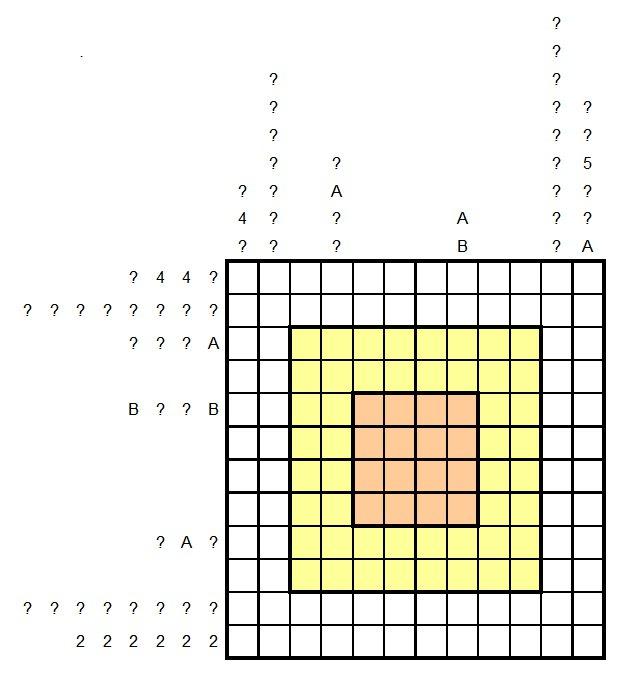 ABC-Box mit Buchstabensalat-Kern mit Hochhaus-Kern ... on