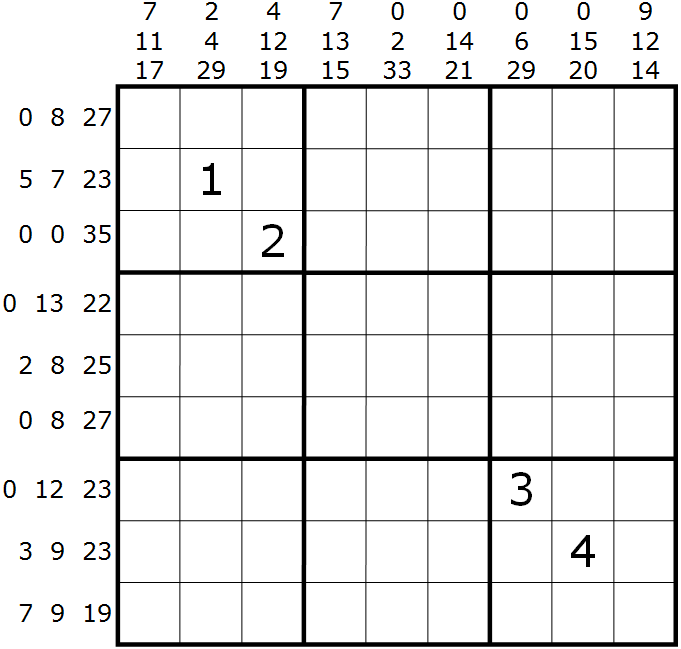 Sudoku Variants Series (101) - Frame 1~9 — Rätselportal